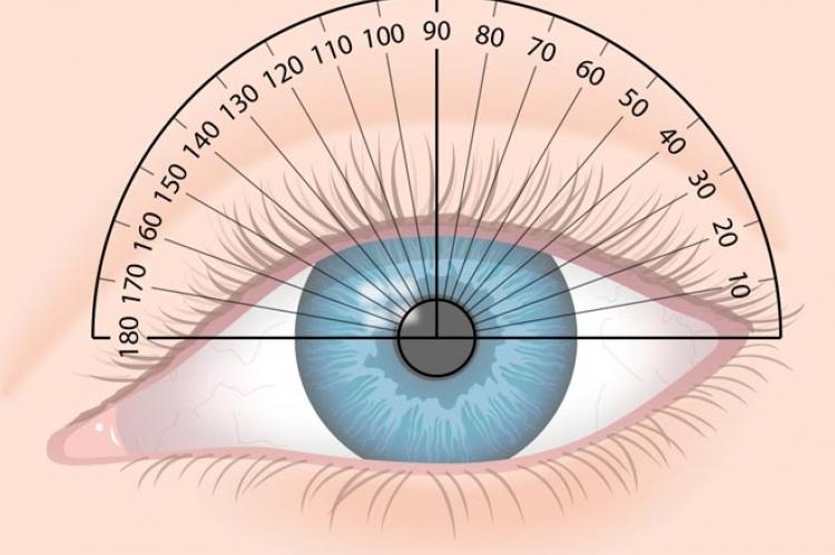 d19384600a Ο αστιγματισμός είναι πιθανών ο πιο παρεξηγήσιμος όρος στην οφθαλμολογία